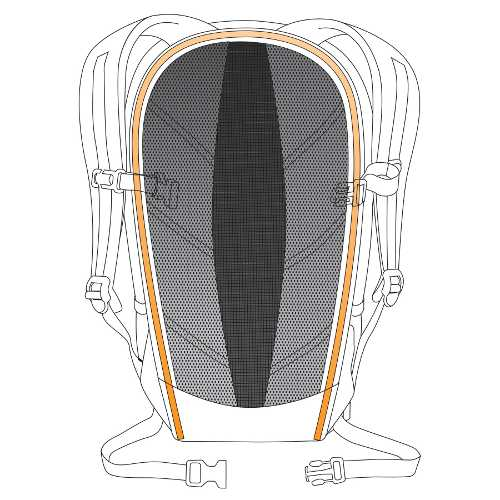 Deuter Back Systems Which Is Best Tahoe Mountain